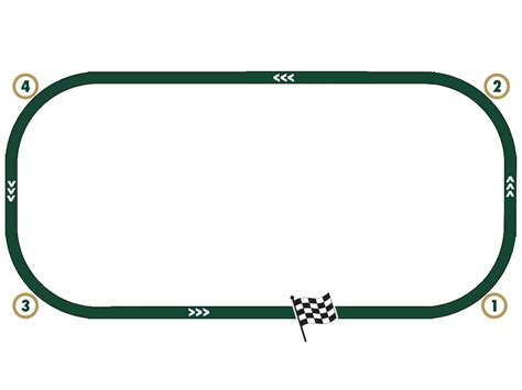 Indianapolis 500 | Indianapolis Motor Speedway | IndyCar