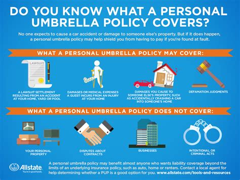 What is a Personal Umbrella Policy & When Do You Need It