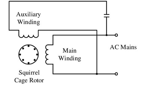 use of capacitor in single phase induction motor