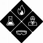 Safety Health Environmental Ehs Management Risk Fire