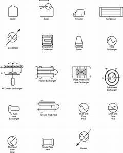 Isa Motor Starter Symbol