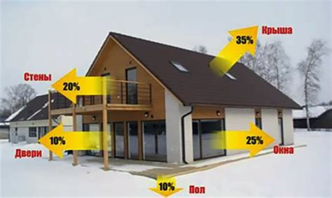 Определение потерь тепла в тепловых сетях