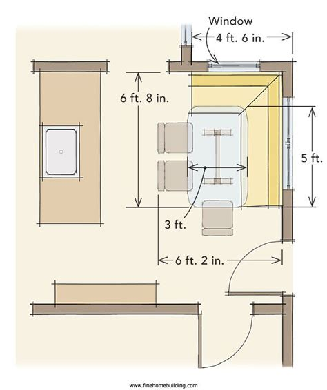 Restaurant Kitchen Measurements by Banquette Dimensions Details In 2019 Dining Nook