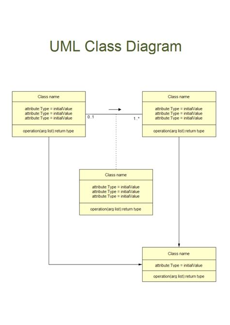 Uml Class Diagram Part Of