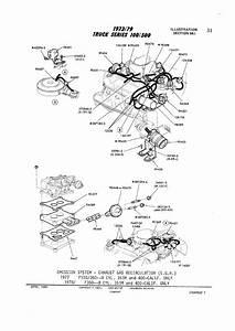 1978 Ford 400m Engine Diagram  Ford  Auto Wiring Diagram