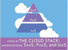 Living in the Cloud Stack Understanding SaaS, PaaS, and