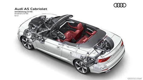 Audi Cabriolet Drivetrain Tdi
