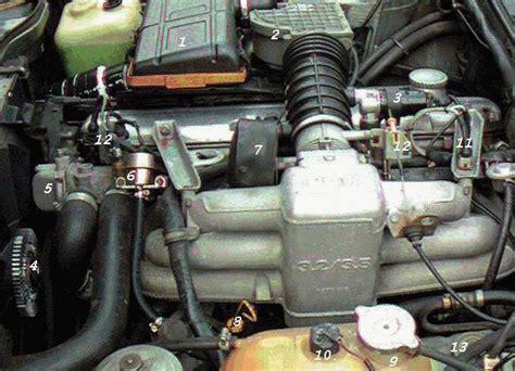 bmw motronic fuel injection problem solving