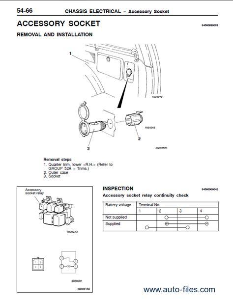 car repair manual download 2003 mitsubishi challenger instrument cluster mitsubishi challenger montero pajero sport workshop manual