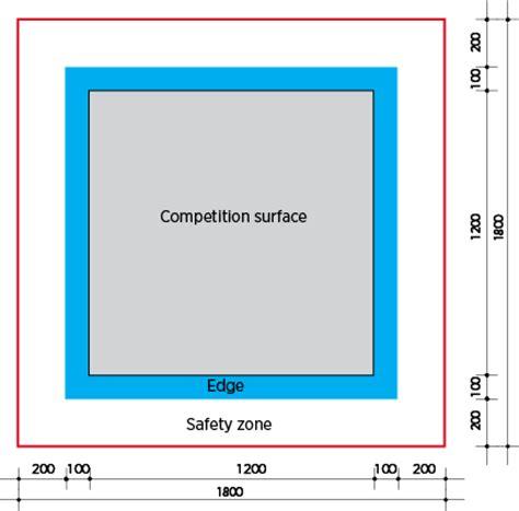 gymnastics floor mat dimensions gymnastics