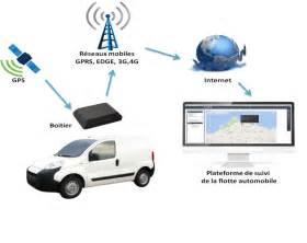 Puce De Géolocalisation : solution de gestion de la flotte automobile sfm t l com ~ Maxctalentgroup.com Avis de Voitures