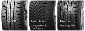 Pneu Michelin Hiver : essai pneus michelin crossclimate ~ Medecine-chirurgie-esthetiques.com Avis de Voitures