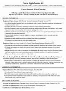 Best Sample Resume Registered Nurse Resume Nursing Resume Templates EasyJob EasyJob Photos Student Nurse Resume Objective Sample Jk Template Free Letter Nursing Resumes Skill Sample Photo Nurses Resume Sample Volumetrics