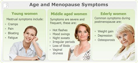 Early Menopause Risks and Side Effects | Menopause Now