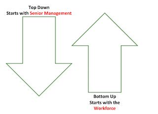 Topdown & Bottomup Approaches To Implementing Change