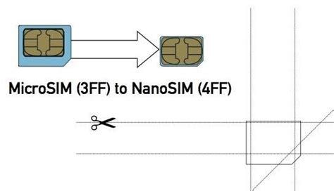 convert micro sim card  nano sim card