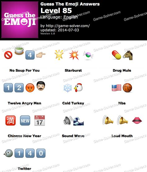 guess  emoji level  game solver