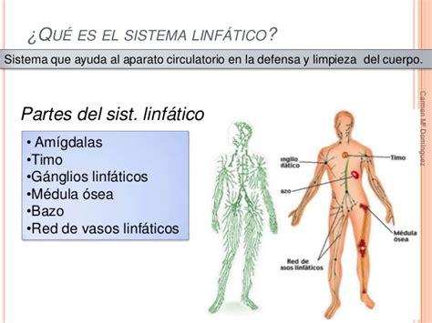 q es el cancer linfatico biopsia de ganglio linf 225