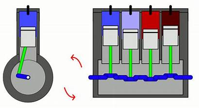 Stoke Strokes Four Engines Explained Cylinder