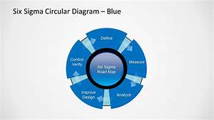 Six Sigma Diagram For Powerpoint