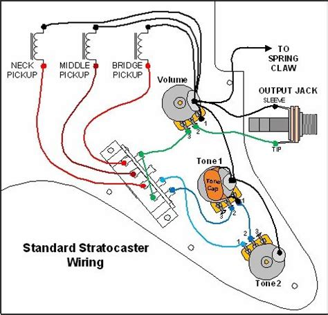 standard stratocaster wiring diagram electronics
