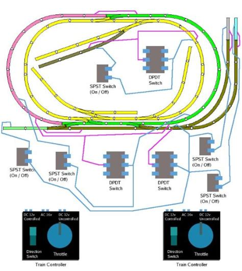 Train Track Wiring Help For Railroad