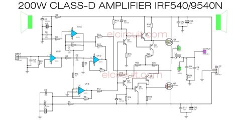 Class Power Amplifier Irf