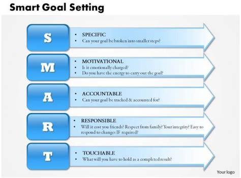 smart goal setting powerpoint
