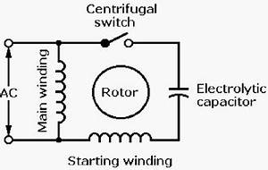few words about capacitor start cs motors With wiring diagram split phase capacitor start induction motor 3 phase 2