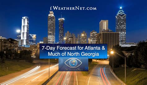 Atlanta Weather Forecast (atl