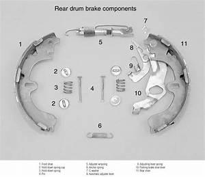 Diagram Of Rear Breaks Assimbly 2005 Toyota Tundra