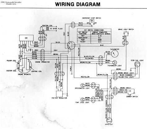 Skandic Wiring Diagram by Kawasaki