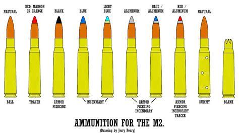 armour color codes 368th fg p 47 thunderbolt armament