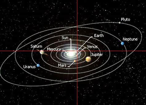 Sol System (ten Tails)  Star Wars Fanon  Fandom Powered