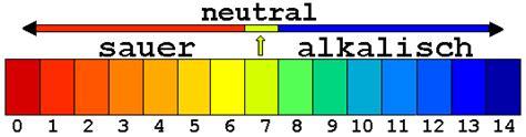 ph wert farben nat 252 rliche s 228 urenanzeiger