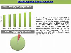 Global Fast Fashion Market with Focus on The United States ...