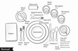 How to properly set the table fashion meets food for Formal table setting