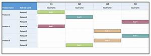 16 Free Product Roadmap Templates