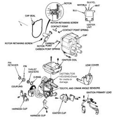 Repair Guides Acura Pgm Electronic Ignition