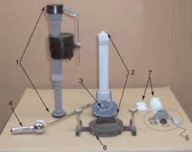 Delta Touchless Kitchen Faucet by Kohler Toilet Tank Parts Diagram Kohler Free Engine