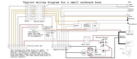 electrical wiring diagrams  dummies fuse box