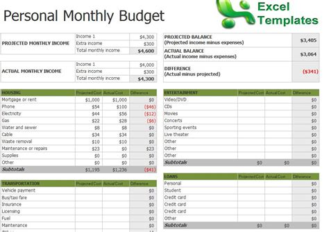 Monthly Budget Excel Spreadsheet Monthly Budget Planning Excel Template Monthly Budget Spreadsheet