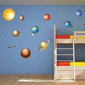 solar system wall stickers pics about space With nice wall decals solar system