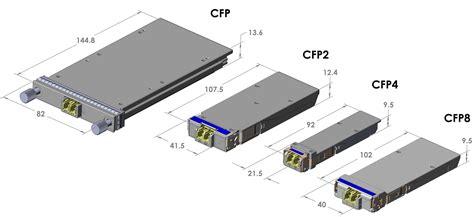 CFP Multi-Source Agreement