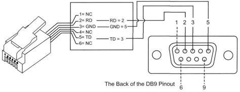 rs232 rj11 wiring diagram grimomedox compaq alphastation ds10 serial db9 to rj45 pinout