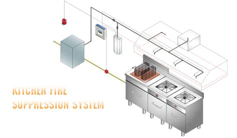 Kitchen Gas Suppression System by Kitchen Suppression System Swastik Synergy