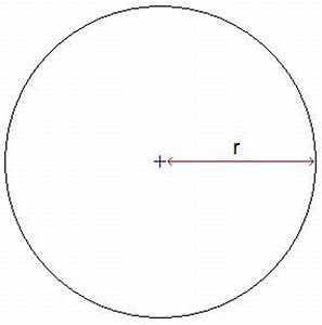 Durchmesser Aus Umfang Berechnen : fl che kreis ~ Themetempest.com Abrechnung