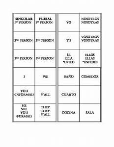 Spanish Subject Pronouns T Chart And Present Tense Endings