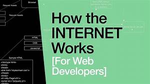 How the Internet Works for Developers - Pt 1 - Overview ...