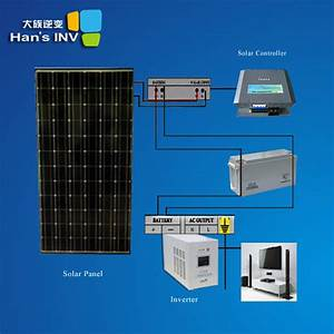 5Kw Solar Systems for Homes (page 2) - Pics about space